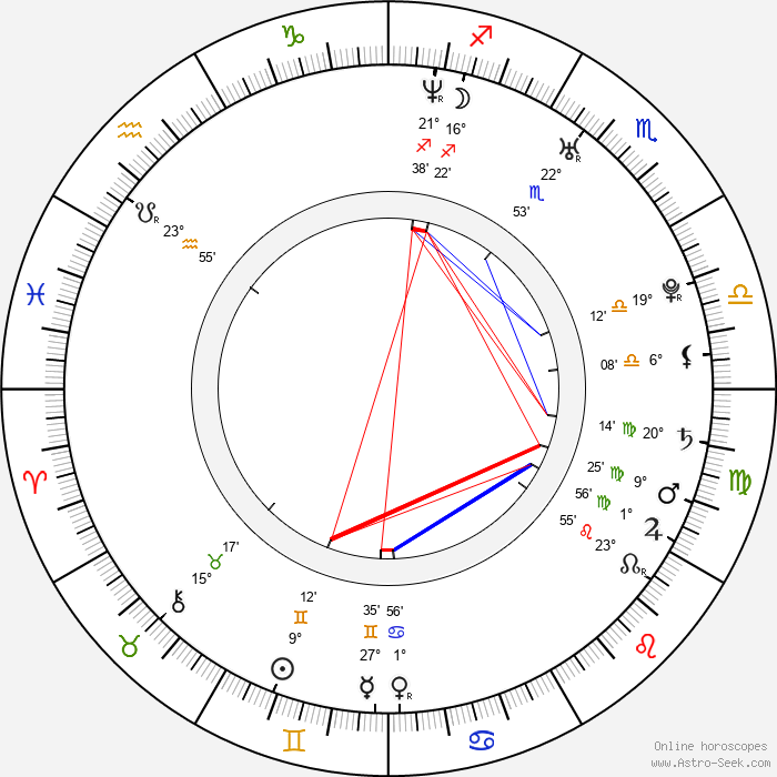 Carly Paradis - Birth horoscope chart
