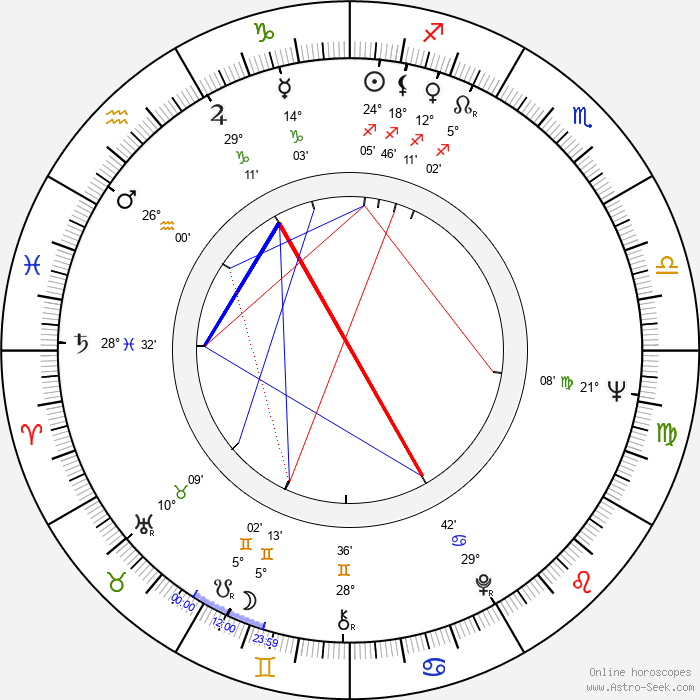 Carmelo Petix - Birth horoscope chart