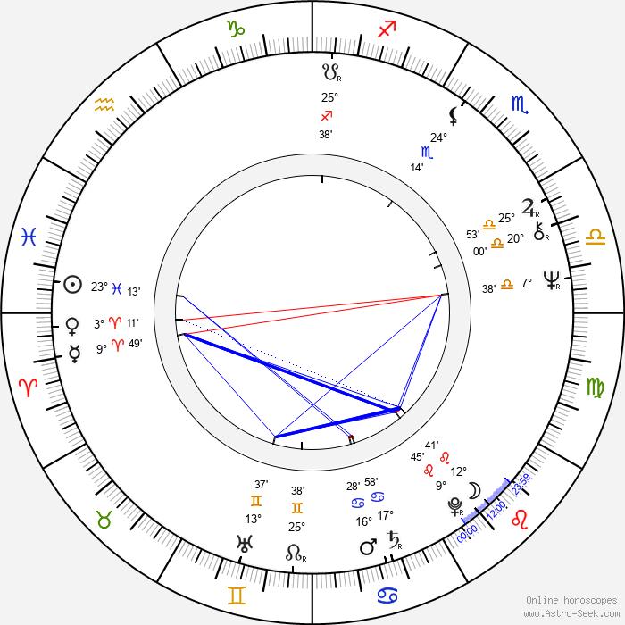Carmen Galin - Birth horoscope chart