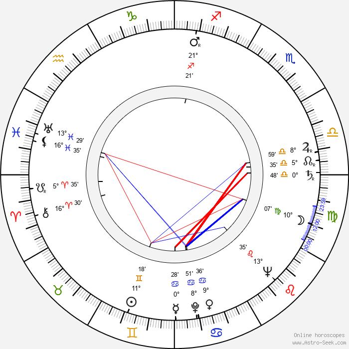 Carmen Silvera - Birth horoscope chart