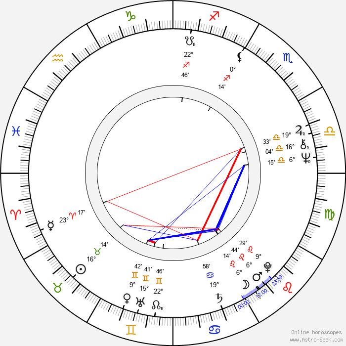 Carmen Tomas - Birth horoscope chart