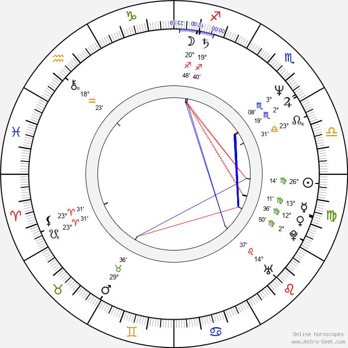 Carmine Capobianco - Birth horoscope chart
