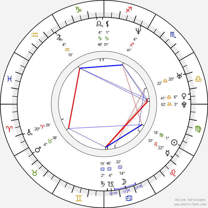 Carmine Giovinazzo - Birth horoscope chart