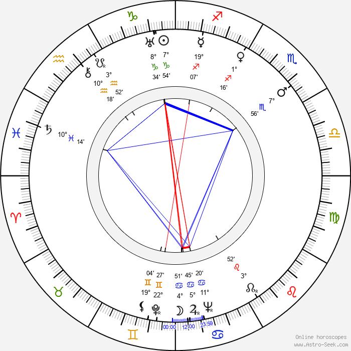 Carol Reed - Birth horoscope chart