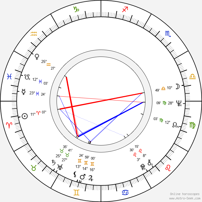Carol White - Birth horoscope chart