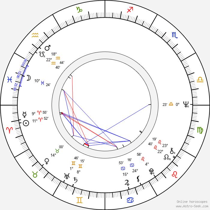 Carola Regnier - Birth horoscope chart