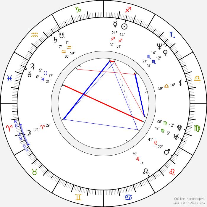 Carolin Otto - Birth horoscope chart