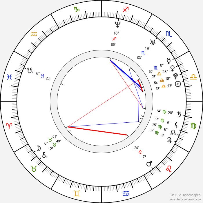 Carolina Acevedo - Birth horoscope chart
