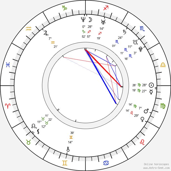 Carolina Bang - Birth horoscope chart