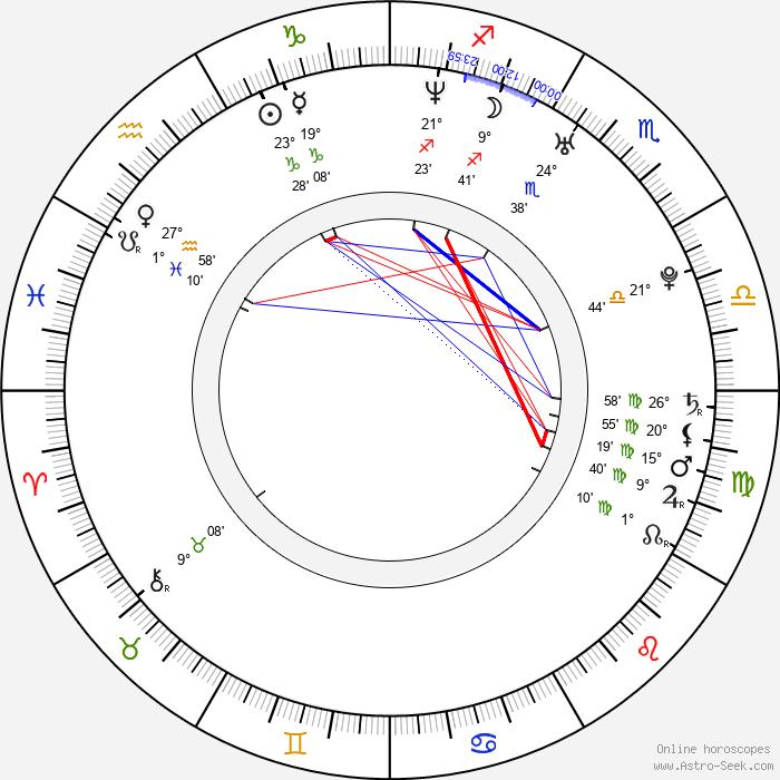 Carolina Cerezuela - Birth horoscope chart