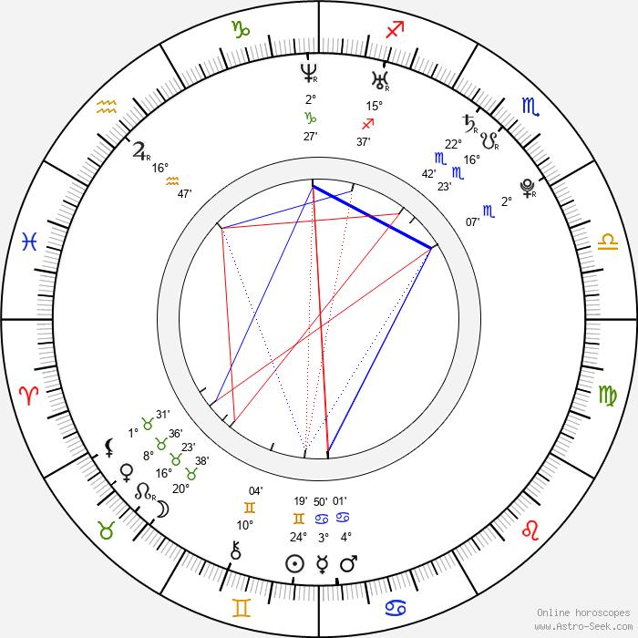 Carolina Ravassa - Birth horoscope chart