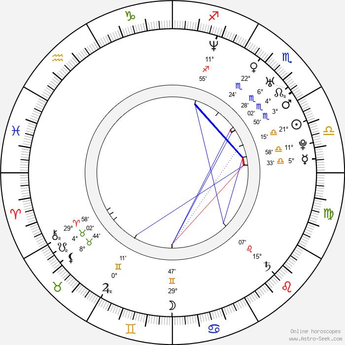Carolina Tejera - Birth horoscope chart