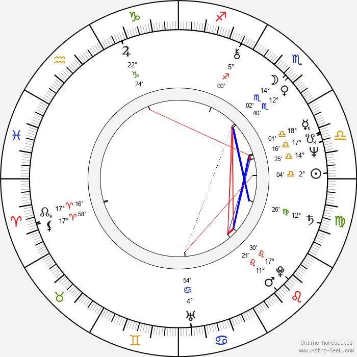 Caroline Kava - Birth horoscope chart