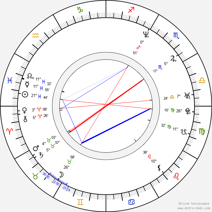 Caroline Keenan - Birth horoscope chart