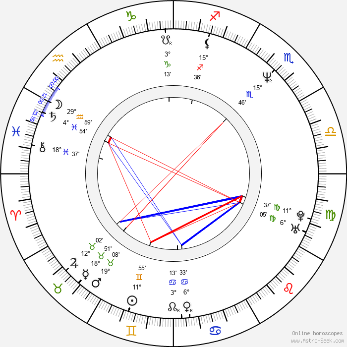 Caroline Link - Birth horoscope chart