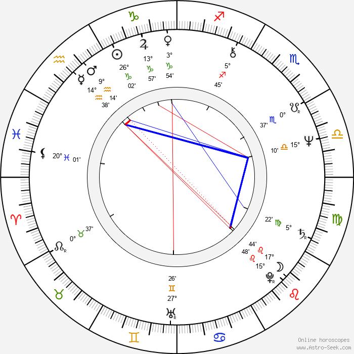 Caroline Munro - Birth horoscope chart