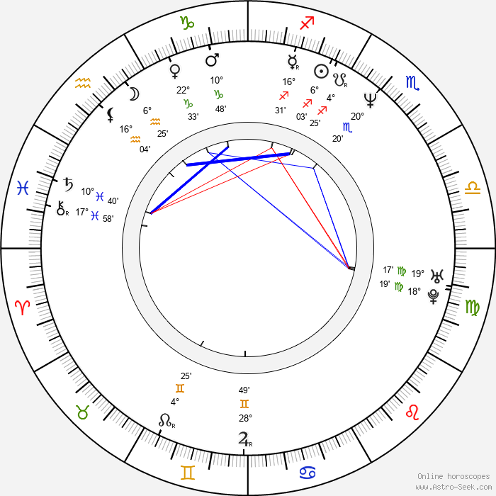 Caroline Paterson - Birth horoscope chart