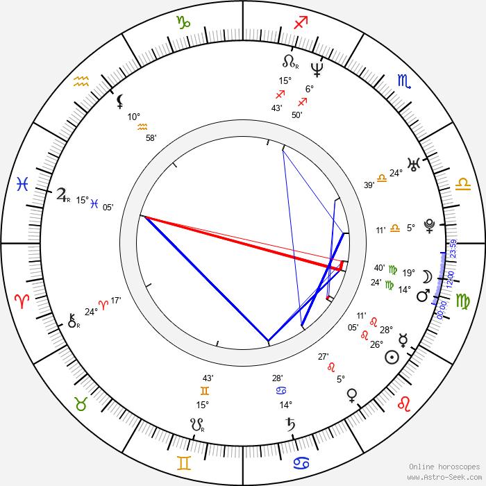 Caroline Vasicek - Birth horoscope chart