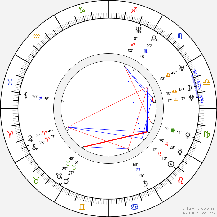 Carolyn Murphy - Birth horoscope chart