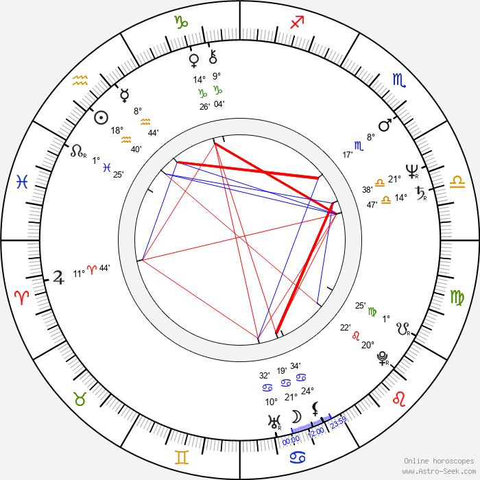 Carolyn Pickles - Birth horoscope chart