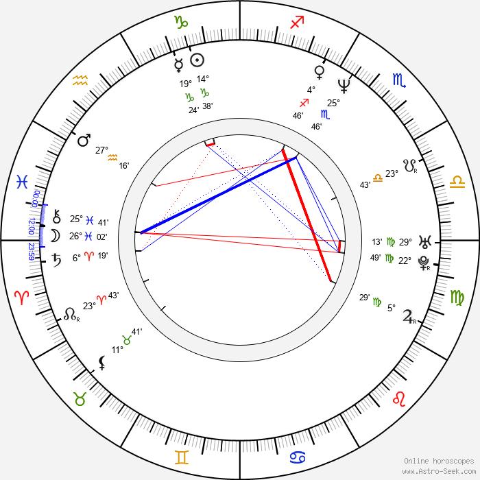 Carrie Ann Inaba - Birth horoscope chart