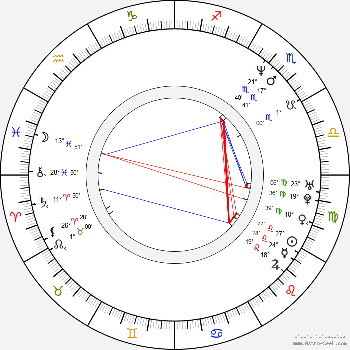 Carrie-Anne Moss - Birth horoscope chart