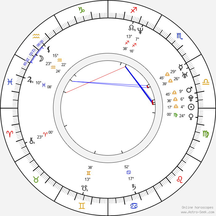 Carrie Brownstein - Birth horoscope chart