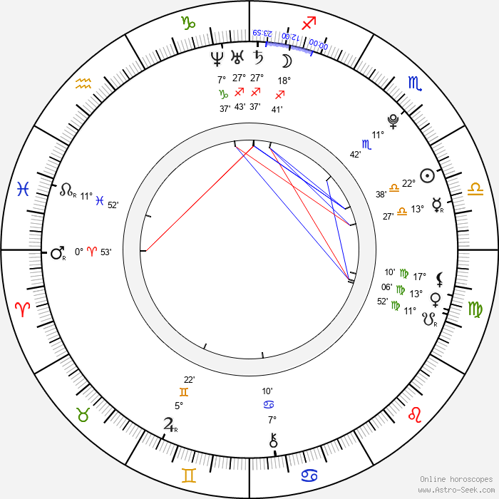 Carrie Finklea - Birth horoscope chart