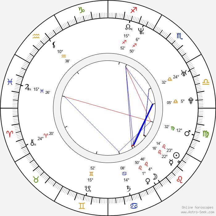 Carrie Fleming - Birth horoscope chart