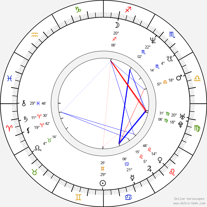Carrie Preston - Birth horoscope chart