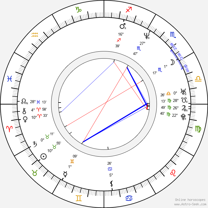 Carrie Stevens - Birth horoscope chart