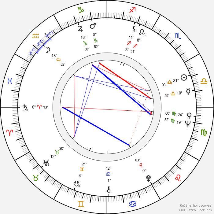 Carroll Ballard - Birth horoscope chart