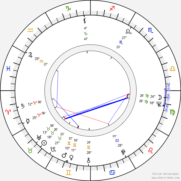 Carroll Cole - Birth horoscope chart