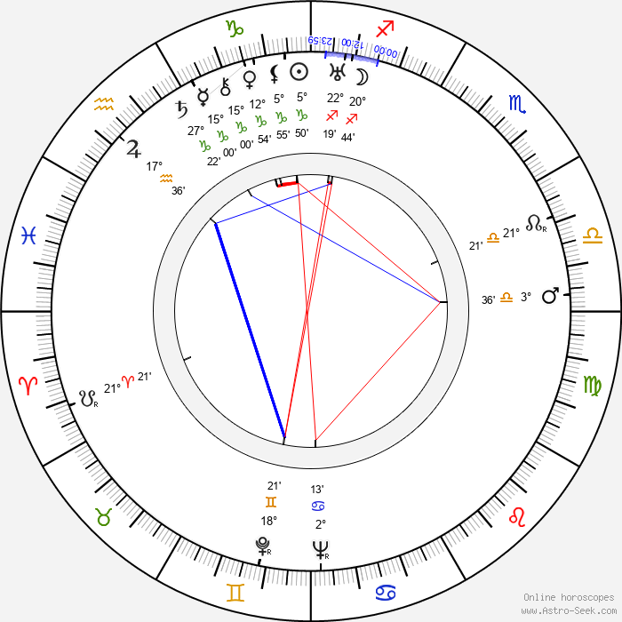Carsta Löck - Birth horoscope chart