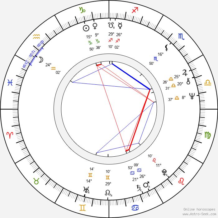 Carsten Stroud - Birth horoscope chart