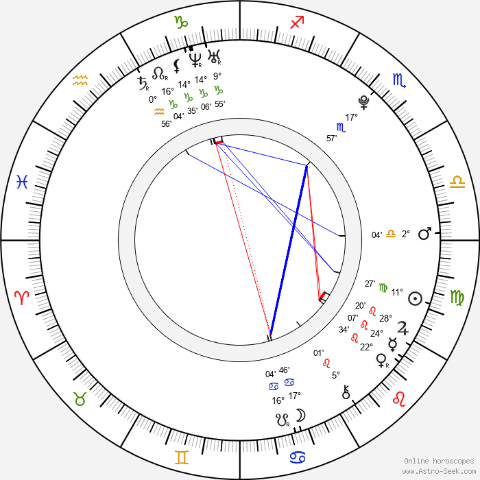 Carter Jenkins - Birth horoscope chart