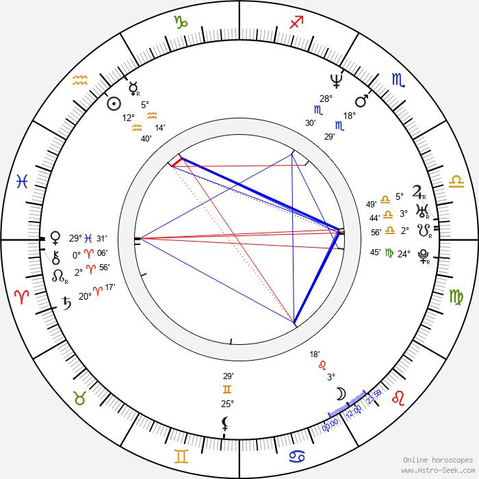 Caryn Krooth - Birth horoscope chart