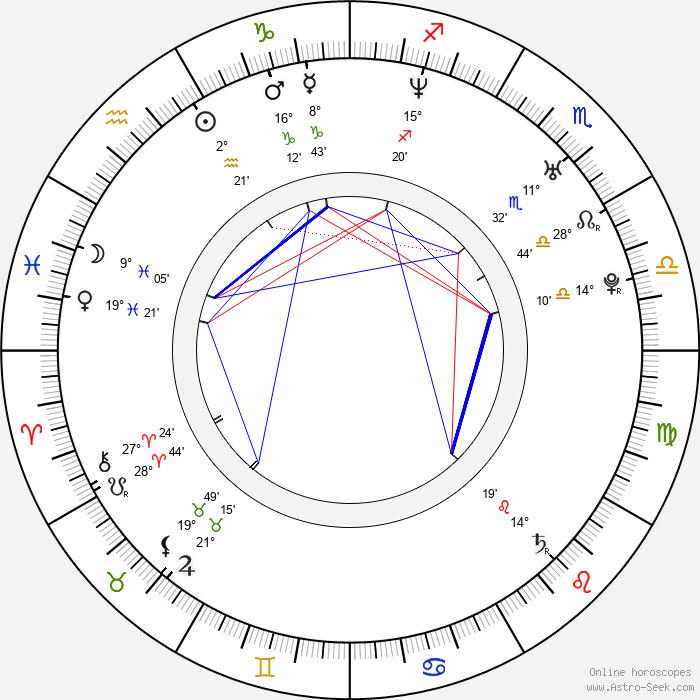 Casey B. Dolan - Birth horoscope chart