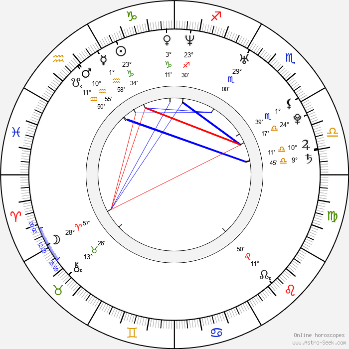 Casey Dacanay - Birth horoscope chart