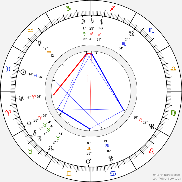 Casey Tibbs - Birth horoscope chart