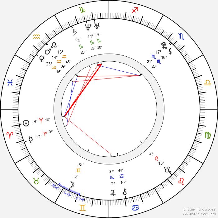Cassandra Scerbo - Birth horoscope chart
