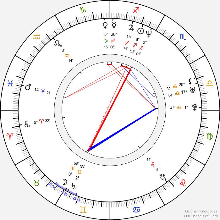 Cassie Rowell - Birth horoscope chart