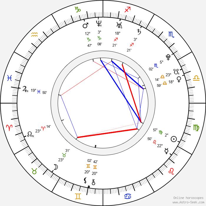 Cassie Ventura - Birth horoscope chart