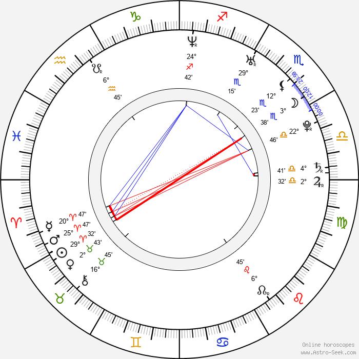 Catalina Sandino Moreno - Birth horoscope chart