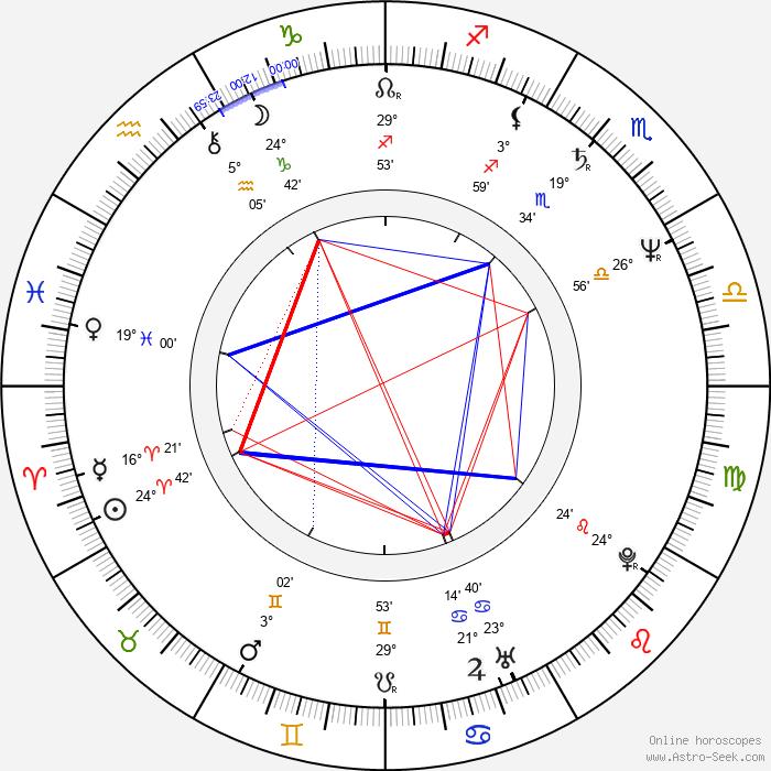 Catherine Belkhodja - Birth horoscope chart