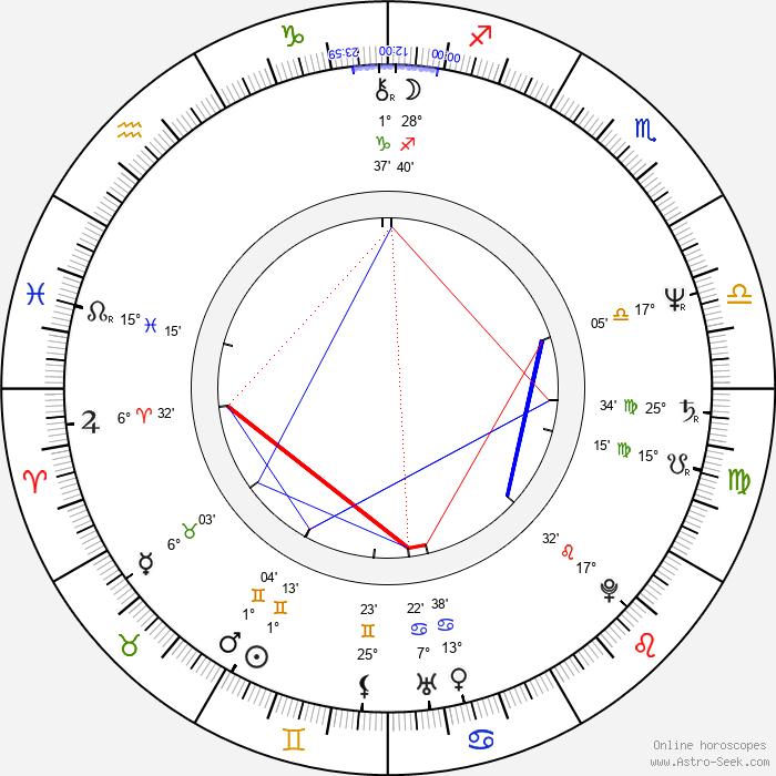 Catherine Birnie - Birth horoscope chart