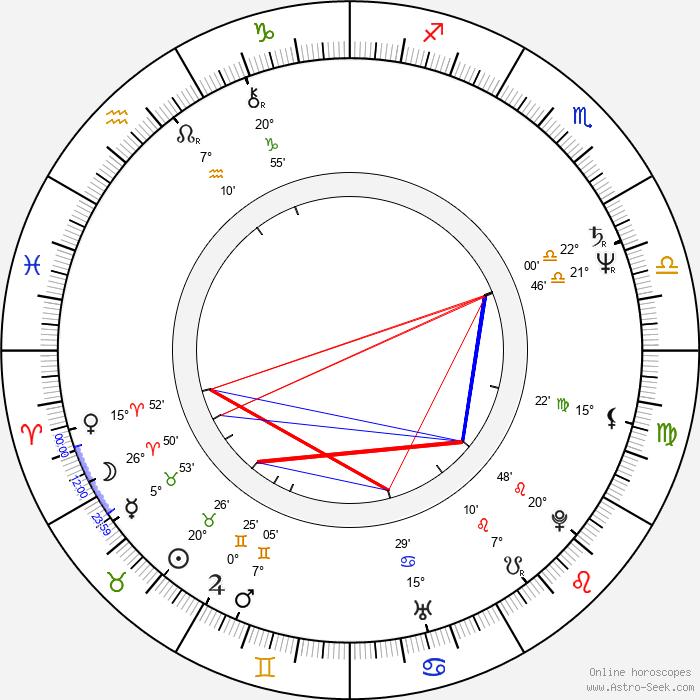 Catherine Boursier - Birth horoscope chart