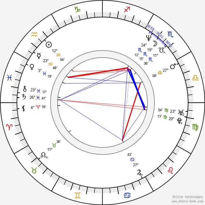 Catherine H. Flemming - Birth horoscope chart