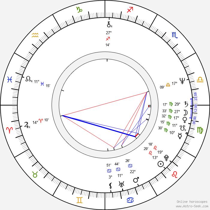 Catherine Hicks - Birth horoscope chart