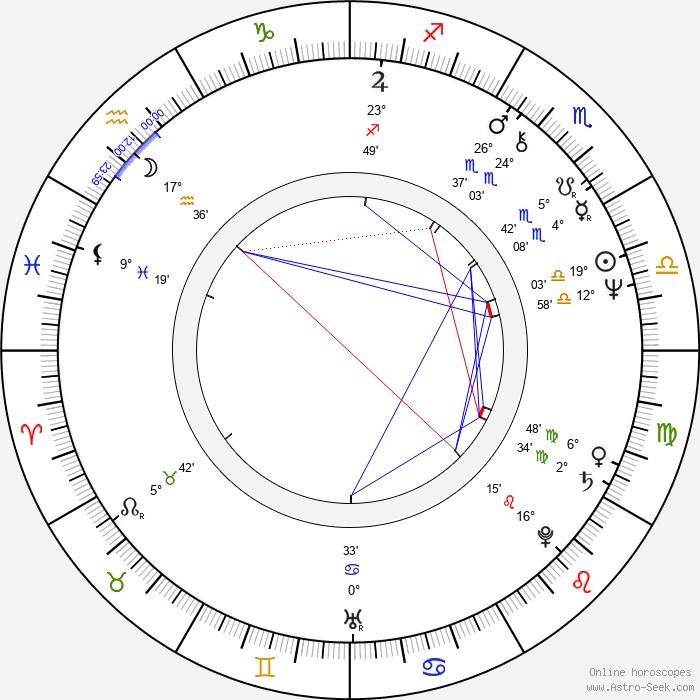 Catherine Jourdan - Birth horoscope chart
